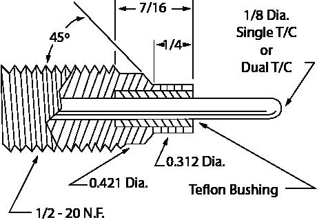 Adjustable Melt Assembly 1