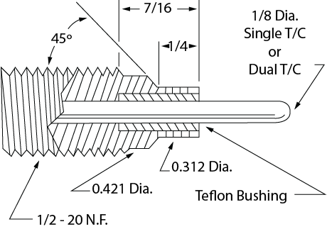 Adjustable Melt Assembly | Marlin Manufacturing