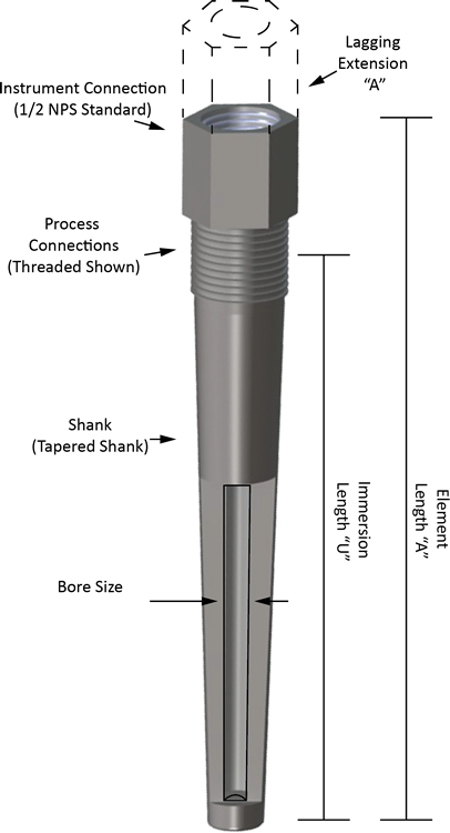 Mechanical Appication Considerations | Marlin Manufacturing